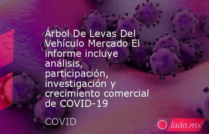 Árbol De Levas Del Vehículo Mercado El informe incluye análisis, participación, investigación y crecimiento comercial de COVID-19. Noticias en tiempo real